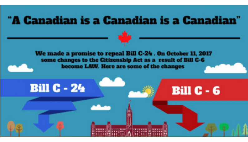 Bill C-6 Citizenship Act Changes Effective October 11, 2017